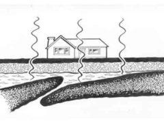 Геопатогенные зоны дома, скрытые места силовых полей.